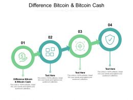 Difference Bitcoin And Bitcoin Cash Ppt Powerpoint Presentation File Slides Cpb