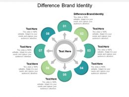 Difference Brand Identity Ppt Powerpoint Presentation Infographics Graphics Cpb