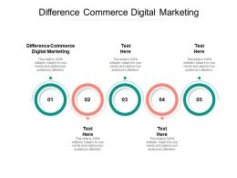 Difference Commerce Digital Marketing Ppt Powerpoint Presentation Summary Tips Cpb