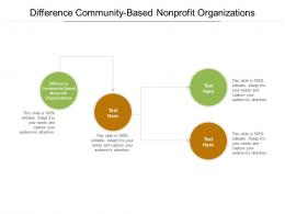 Difference Communitybased Nonprofit Organizations Ppt Powerpoint Presentation Infographics Graphics Download Cpb