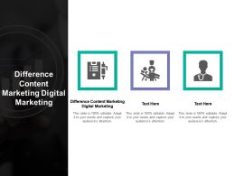 Difference Content Marketing Digital Marketing Ppt Powerpoint Presentation Layouts Guidelines Cpb