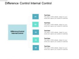 Difference Control Internal Control Ppt Powerpoint Presentation Icon Design Inspiration Cpb