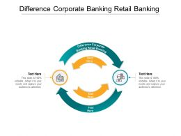 Difference Corporate Banking Retail Banking Ppt Powerpoint Presentation Model Background Designs Cpb