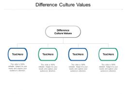 Difference Culture Values Ppt Powerpoint Presentation Infographics Deck Cpb