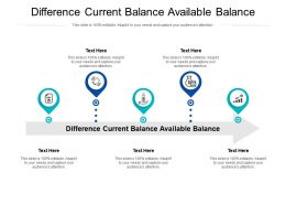 Difference Current Balance Available Balance Ppt Powerpoint Presentation Icon Cpb