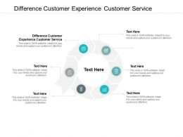 Difference Customer Experience Customer Service Ppt Powerpoint Presentation Infographic Template Cpb