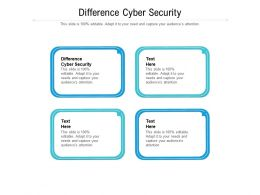 Difference Cyber Security Ppt Powerpoint Presentation Infographic Template Gridlines Cpb