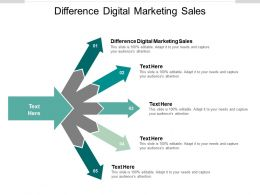 Difference Digital Marketing Sales Ppt Powerpoint Presentation Portfolio Background Cpb