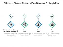 Difference Disaster Recovery Plan Business Continuity Plan Ppt Powerpoint Presentation Gallery Slideshow Cpb