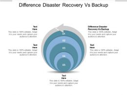 Difference Disaster Recovery Vs Backup Ppt Powerpoint Presentation Infographic Template Visual Aids Cpb