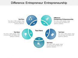 Difference Entrepreneur Entrepreneurship Ppt Powerpoint Presentation Backgrounds Cpb