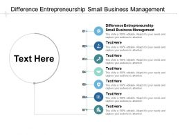 Difference Entrepreneurship Small Business Management Ppt Powerpoint Presentation Slides Cpb