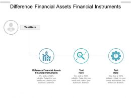 Difference Financial Assets Financial Instruments Ppt Powerpoint Presentation Icon Cpb