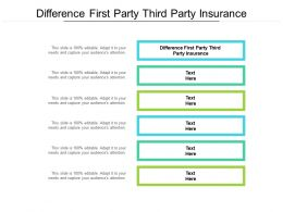 Difference First Party Third Party Insurance Ppt Powerpoint Pictures Cpb