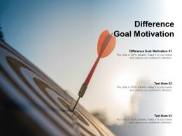 Difference Goal Motivation Ppt Powerpoint Presentation Summary Example Topics Cpb