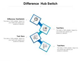Difference Hub Switch Ppt Powerpoint Presentation Ideas Designs Cpb