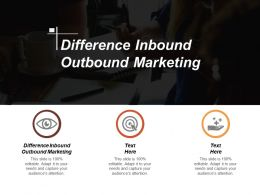 Difference Inbound Outbound Marketing Ppt Powerpoint Presentation Layouts Background Designs Cpb