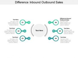 Difference Inbound Outbound Sale Ppt Powerpoint Presentation Infographics Graphics Download Cpb