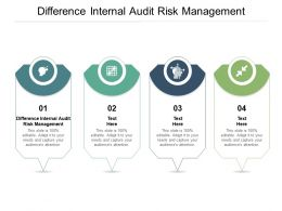 Difference Internal Audit Risk Management Ppt Powerpoint Presentation Icon Slide Download Cpb