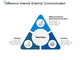 Difference Internal External Communication Ppt Powerpoint Presentation Gallery Background Cpb