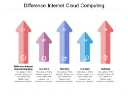 Difference Internet Cloud Computing Ppt Powerpoint Presentation Gallery Ideas Cpb