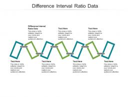 Difference Interval Ratio Data Ppt Powerpoint Presentation Infographics Rules Cpb
