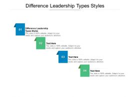 Difference Leadership Types Styles Ppt Powerpoint Presentation Icon Master Slide Cpb