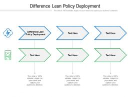Difference Lean Policy Deployment Ppt Powerpoint Presentation Show Design Ideas Cpb