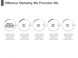 Difference Marketing Mix Promotion Mix Ppt Powerpoint Presentation Summary Show Cpb
