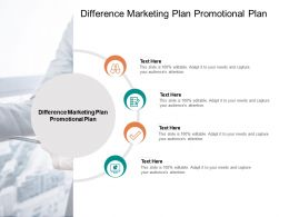 Difference Marketing Plan Promotional Plan Ppt Powerpoint Presentation Show Deck Cpb