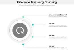 Difference Mentoring Coaching Ppt Powerpoint Presentation Infographics Layout Cpb