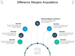 Difference Mergers Acquisitions Ppt Powerpoint Presentation Professional Cpb