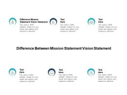 Difference Mission Statement Vision Statement Ppt Powerpoint Presentation Inspiration Cpb
