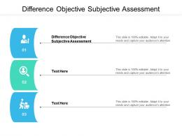 Difference Objective Subjective Assessment Ppt Powerpoint Presentation Infographic Template Examples Cpb