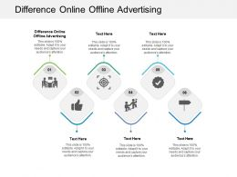 Difference Online Offline Advertising Ppt Powerpoint Presentation Show Tips Cpb