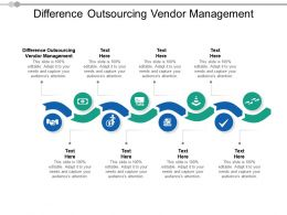 Difference Outsourcing Vendor Management Ppt Powerpoint Presentation Professional Topics Cpb