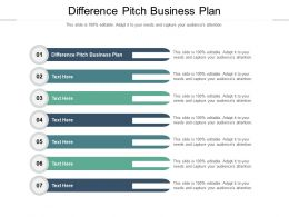 Difference Pitch Business Plan Ppt Powerpoint Presentation Infographic Template Designs Cpb