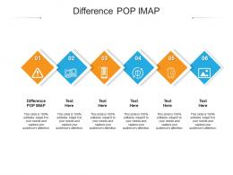 Difference POP IMAP Ppt Powerpoint Presentation Icon Aids Cpb