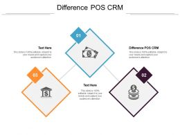 Difference POS CRM Ppt Powerpoint Presentation Icon Design Ideas Cpb