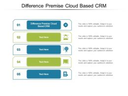 Difference Premise Cloud Based CRM Ppt Powerpoint Presentation Tips Cpb