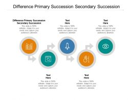 Difference Primary Succession Secondary Succession Ppt Powerpoint Gallery Cpb