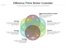 Difference Prime Broker Custodian Ppt Powerpoint Presentation Icon Gridlines Cpb