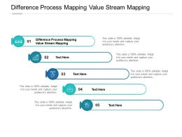 Difference Process Mapping Value Stream Mapping Ppt Powerpoint Styles Cpb