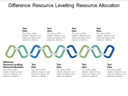 Difference Resource Levelling Resource Allocation Ppt Powerpoint Presentation Model Cpb