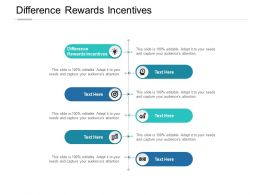 Difference Rewards Incentives Ppt Powerpoint Presentation Show Example Cpb