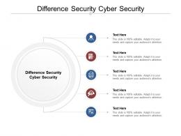 Difference Security Cyber Security Ppt Powerpoint Presentation Portfolio Guide Cpb