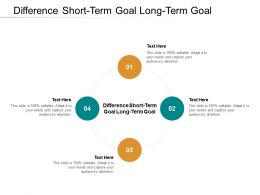 Difference Short Term Goal Long Term Goal Ppt Powerpoint Presentation Infographics Show Cpb
