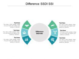 Difference SSDI SSI Ppt Powerpoint Presentation Styles Portfolio Cpb
