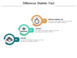 Difference Statistic Fact Ppt Powerpoint Presentation Gallery Portfolio Cpb