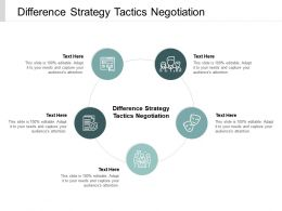 Difference Strategy Tactics Negotiation Ppt Powerpoint Presentation Designs Cpb